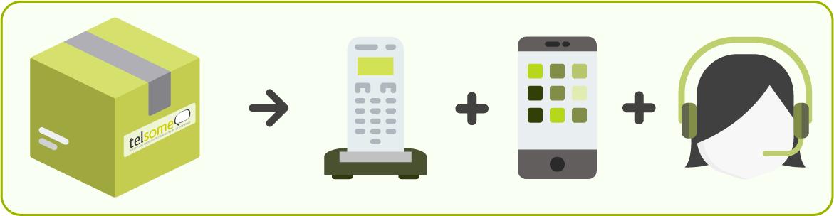 telefonía fija, móvil y centralita para autónomos