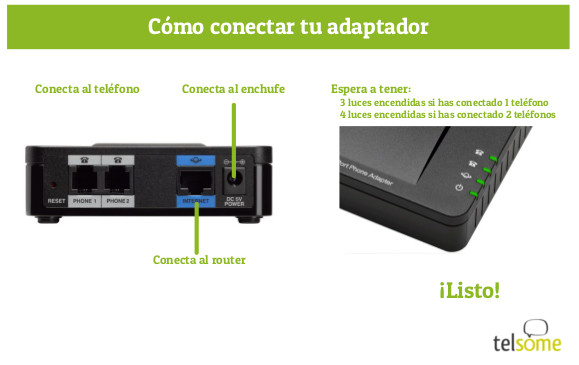 Telsome adaptador cisco spa 112 para telefonia ip